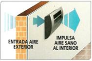 Estudio y colocación de sistemas de ventilación
