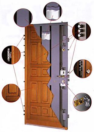 Puertas Blindadas Y Puertas Acorazadas Cerrajería Y Mantenimiento De Edificios