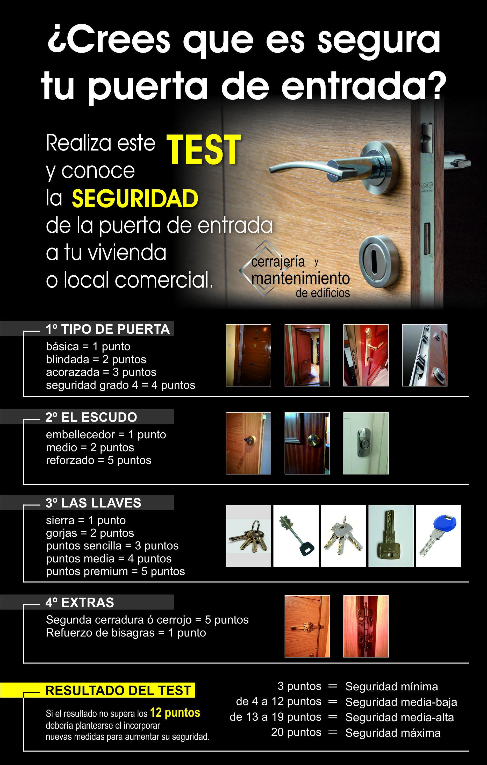 seguridad puerta